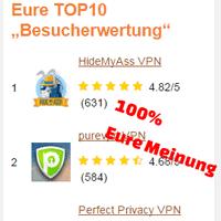 Eure Besucherwertungen aller VPN-Anbieter und Services