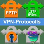 VPN protokoly - porovnanie